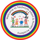 Tredworth Infant and Nursery Academy